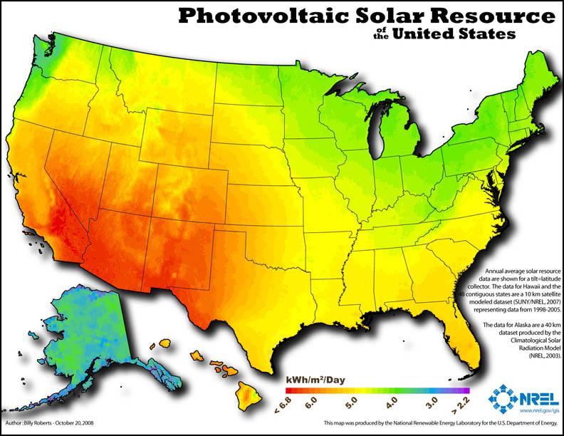 Solar Power Wind Alternate Energy