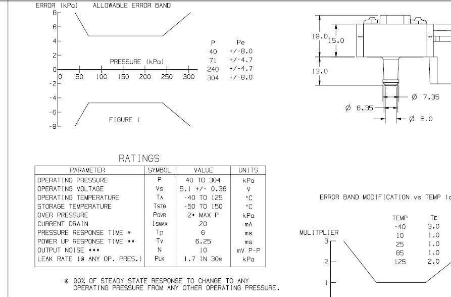 3 bar map sensor wiring diagram. Black Bedroom Furniture Sets. Home Design Ideas